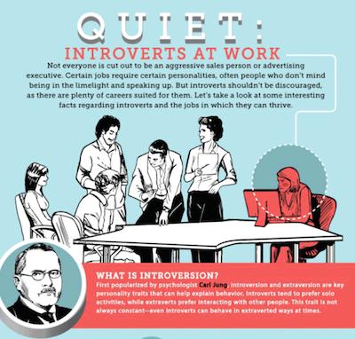 Introvertierte_Inforgrafik_Verweis