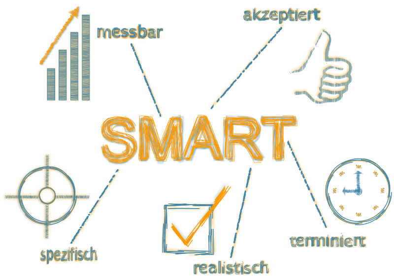 smart-ziele-projektmanagement