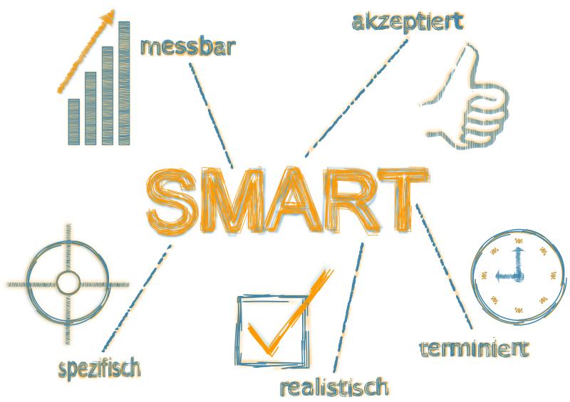 smart-ziele-projektmanagement